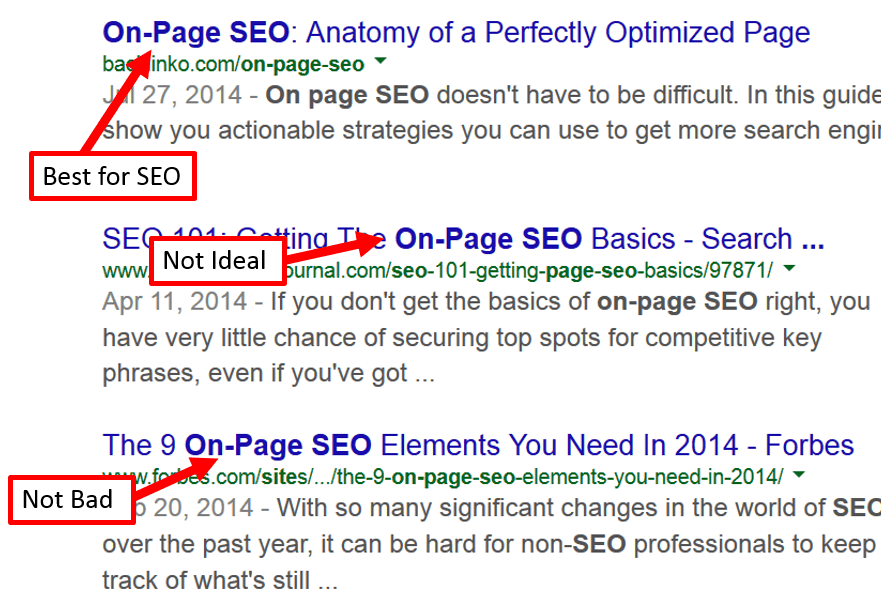 Put Your Keyword Phrase At Least Once In Page Title